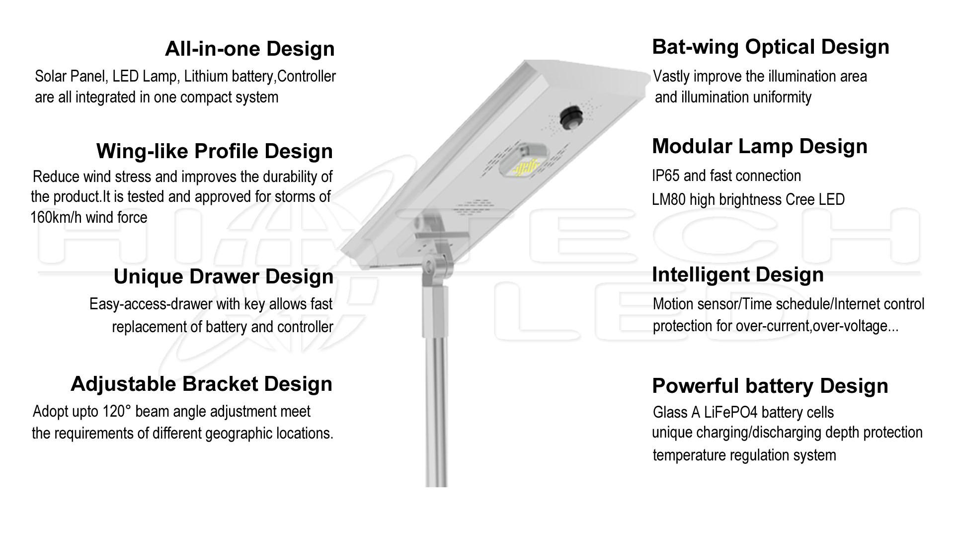 About Hitechled Optoelectronics Smart Solar Lighting Led Lighting News