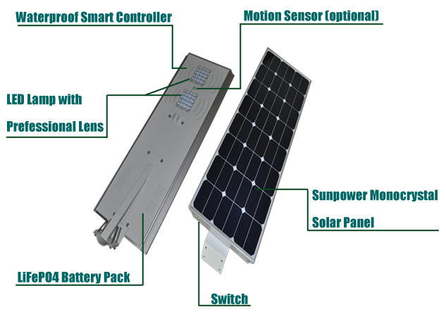 Street Light Using Ldr additionally Solar Powered Led Street Light With Auto Intensity Control as well Solar Led Lights Diagram together with Auto Intensity Control Of Street Lights furthermore Light Sensor Street Light Control Using Arduino. on auto intensity control of street lights